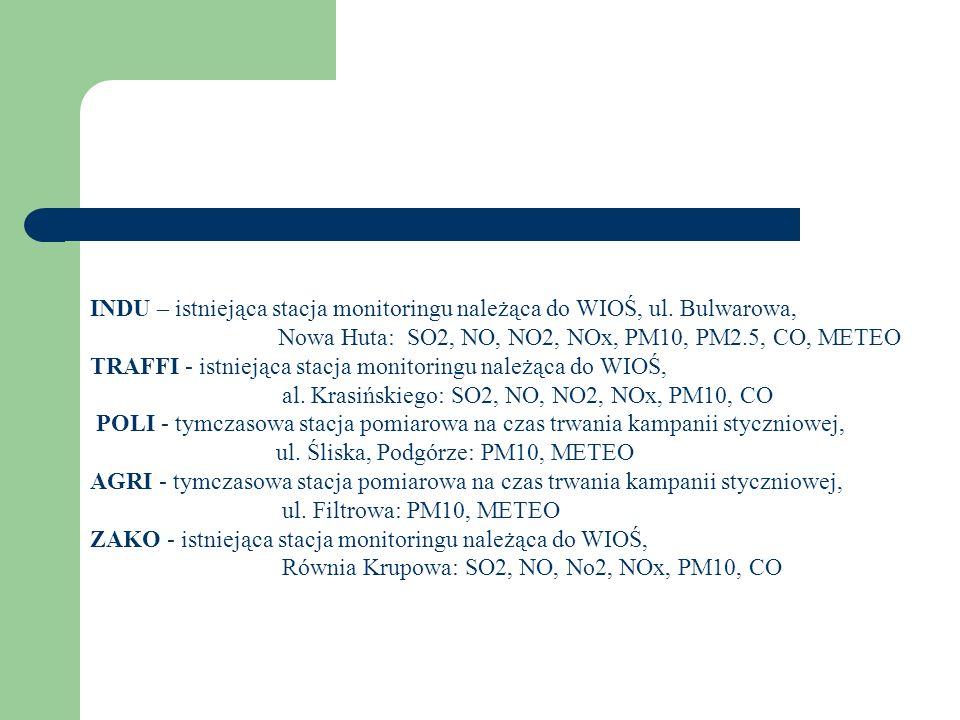 INDU – istniejąca stacja monitoringu należąca do WIOŚ, ul.