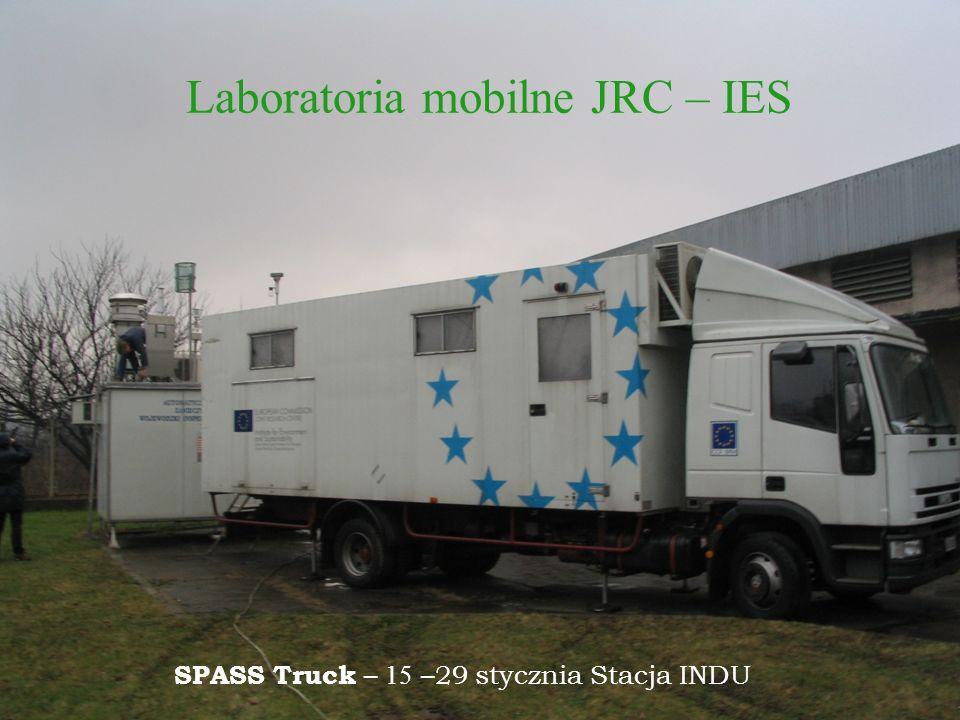 Laboratoria mobilne JRC – IES SPASS Truck – 1 5 –29 stycznia Stacja INDU