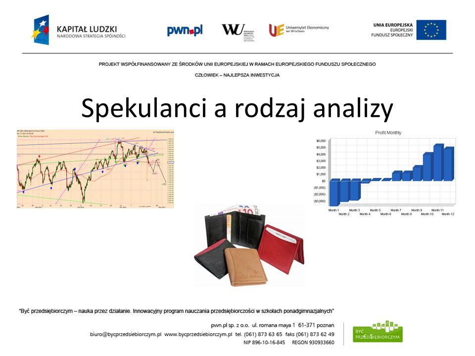 Spekulanci a rodzaj analizy