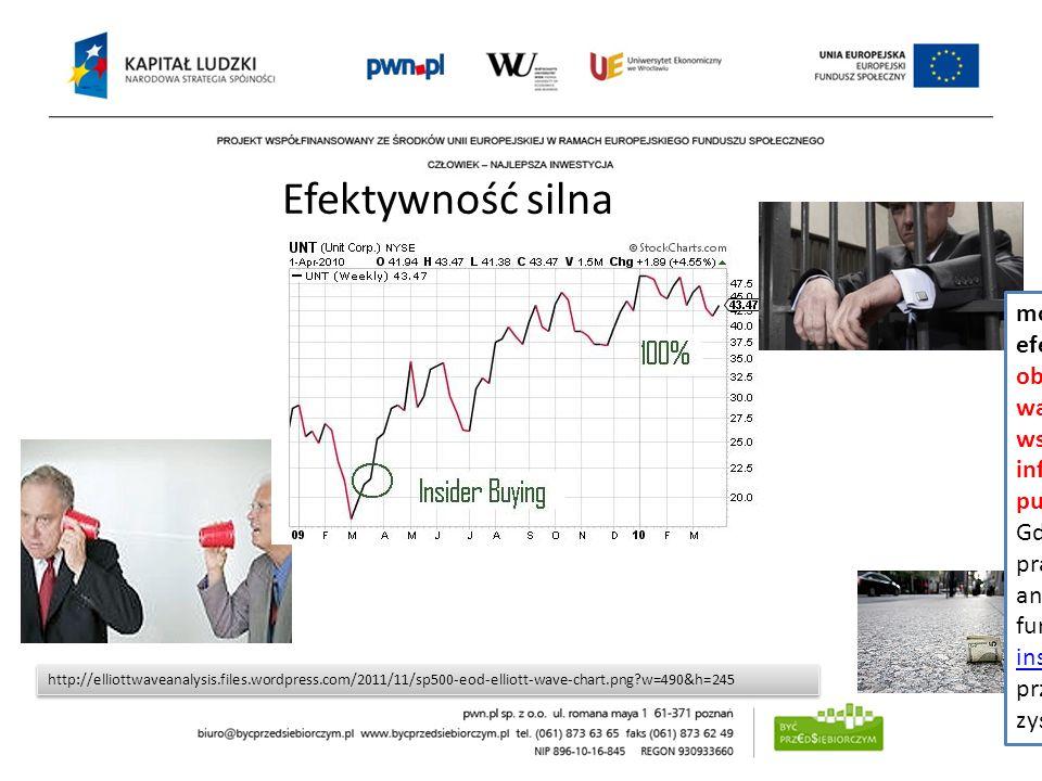 Efektywność silna http://elliottwaveanalysis.files.wordpress.com/2011/11/sp500-eod-elliott-wave-chart.png?w=490&h=245 mocna hipoteza rynku efektywnego