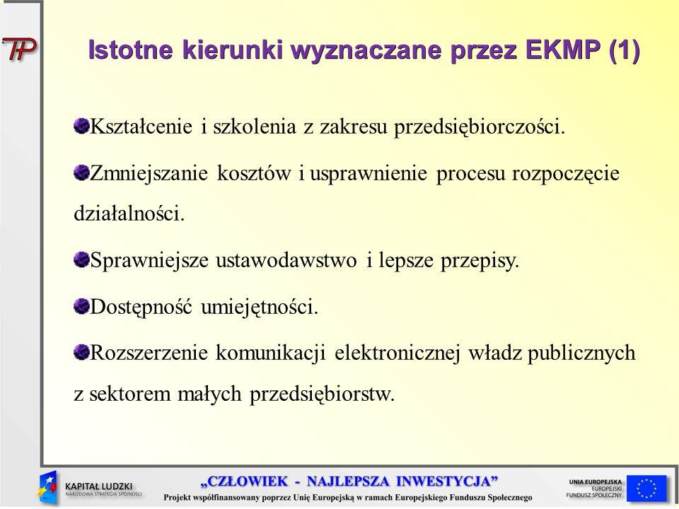 Istotne kierunki wyznaczane przez EKMP (1) Kształcenie i szkolenia z zakresu przedsiębiorczości. Zmniejszanie kosztów i usprawnienie procesu rozpoczęc