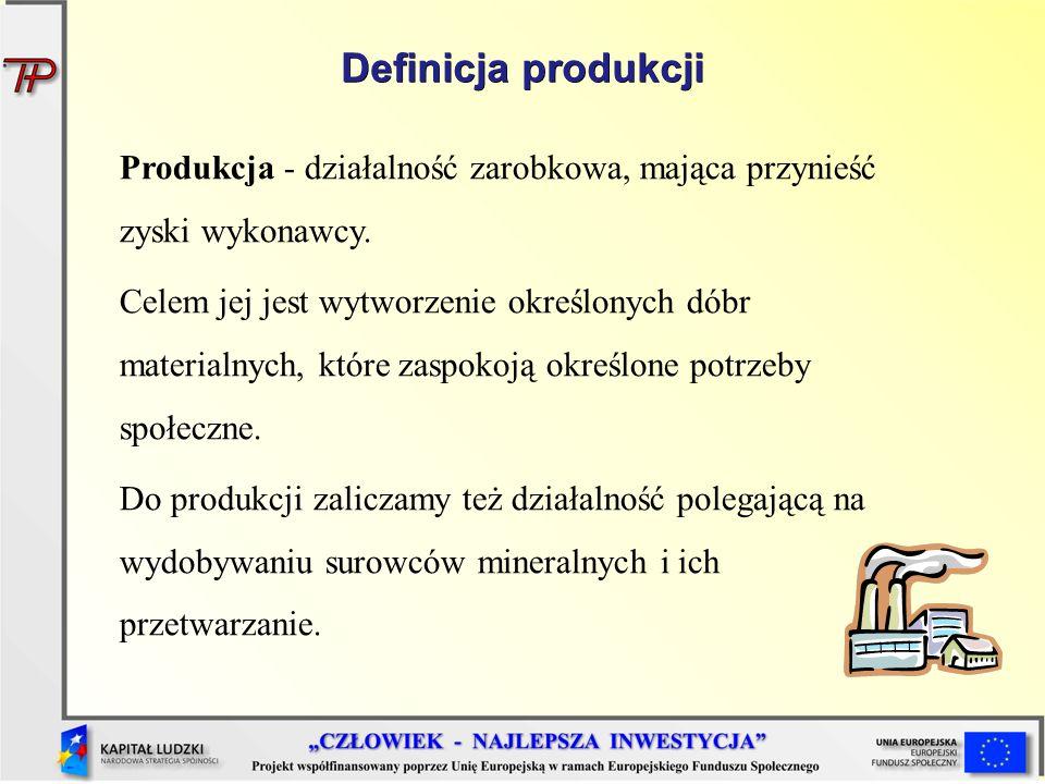 Produkcja - działalność zarobkowa, mająca przynieść zyski wykonawcy. Celem jej jest wytworzenie określonych dóbr materialnych, które zaspokoją określo