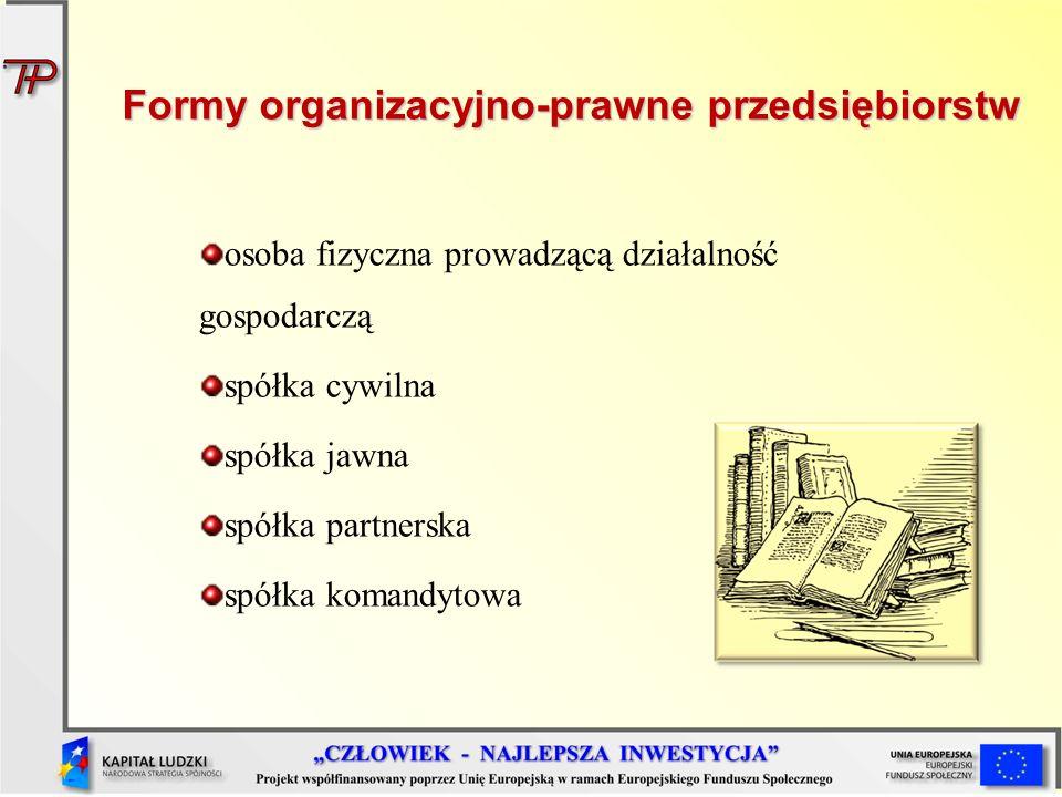 Formy organizacyjno-prawne przedsiębiorstw osoba fizyczna prowadzącą działalność gospodarczą spółka cywilna spółka jawna spółka partnerska spółka koma