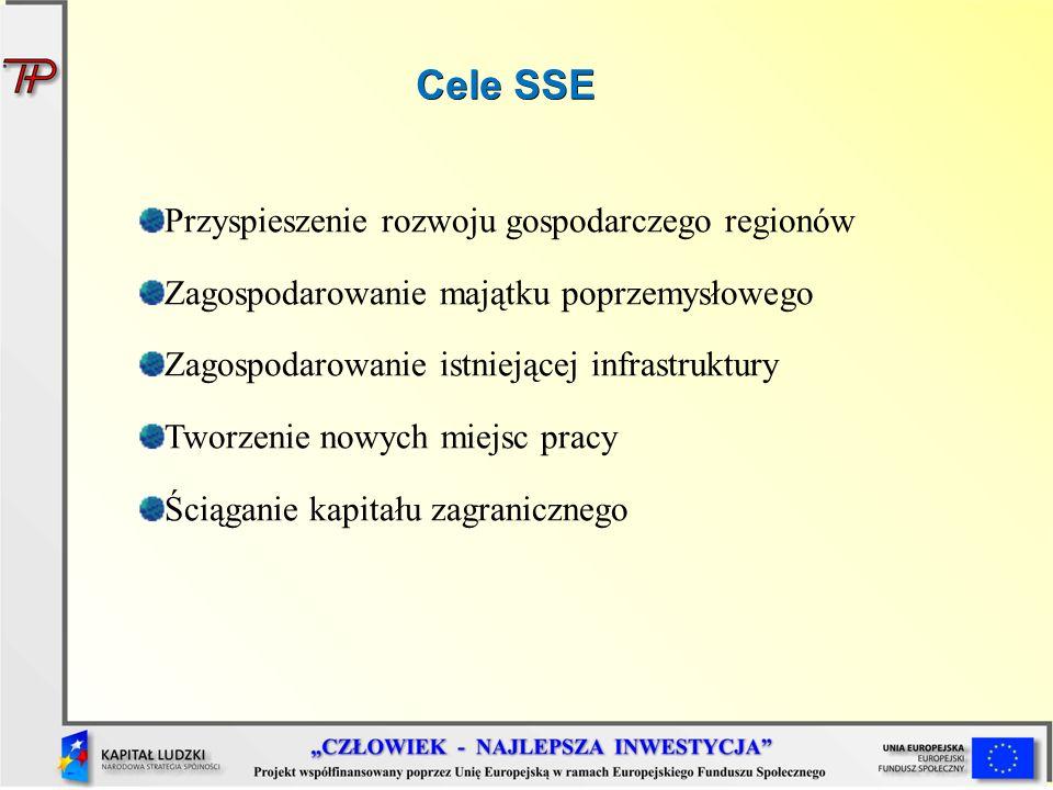 Cele SSE Przyspieszenie rozwoju gospodarczego regionów Zagospodarowanie majątku poprzemysłowego Zagospodarowanie istniejącej infrastruktury Tworzenie