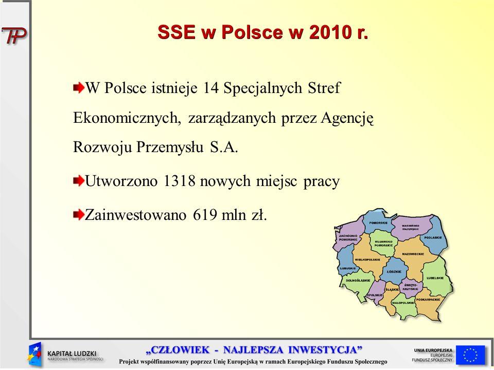 SSE w Polsce w 2010 r. W Polsce istnieje 14 Specjalnych Stref Ekonomicznych, zarządzanych przez Agencję Rozwoju Przemysłu S.A. Utworzono 1318 nowych m