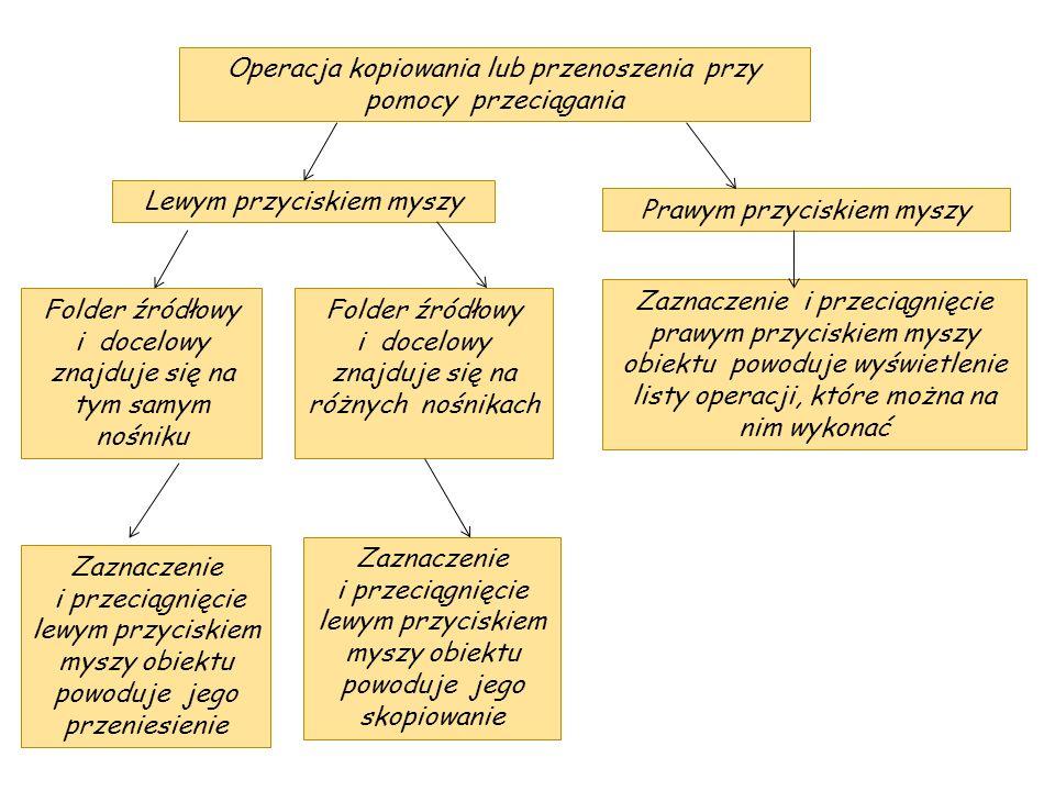 Operacja kopiowania lub przenoszenia przy pomocy przeciągania Lewym przyciskiem myszy Prawym przyciskiem myszy Zaznaczenie i przeciągnięcie prawym prz