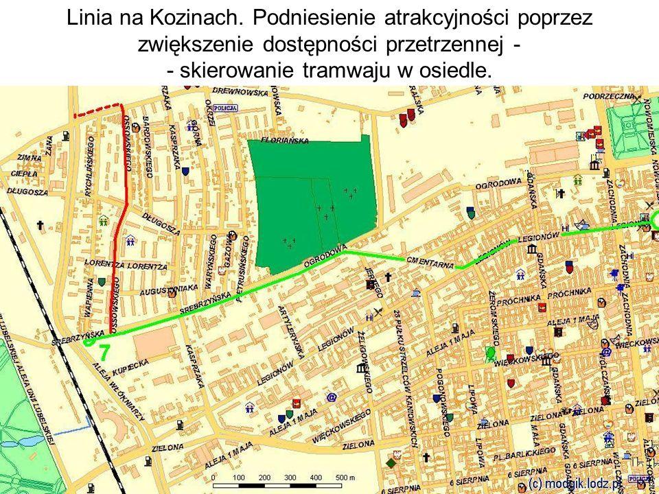 Linia na Kozinach. Podniesienie atrakcyjności poprzez zwiększenie dostępności przetrzennej - - skierowanie tramwaju w osiedle.