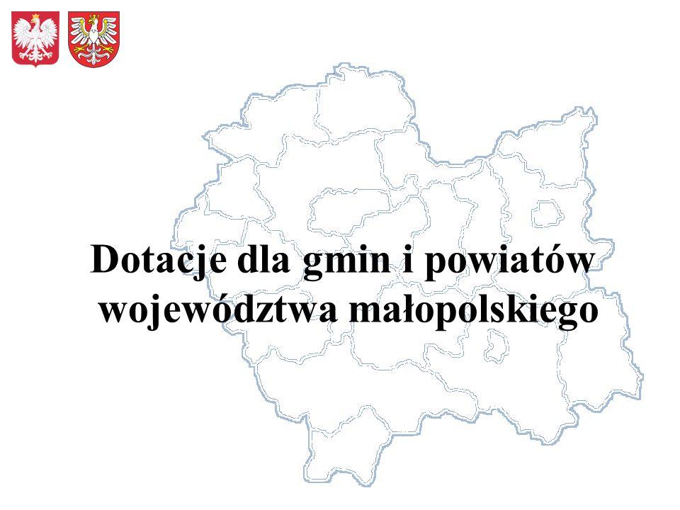 Dotacje dla gmin i powiatów województwa małopolskiego