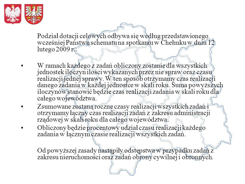 Podział dotacji celowych odbywa się według przedstawionego wcześniej Państwu schematu na spotkaniu w Chełmku w dniu 12 lutego 2009 r.: W ramach każdego z zadań obliczony zostanie dla wszystkich jednostek iloczyn ilości wykazanych przez nie spraw oraz czasu realizacji jednej sprawy.