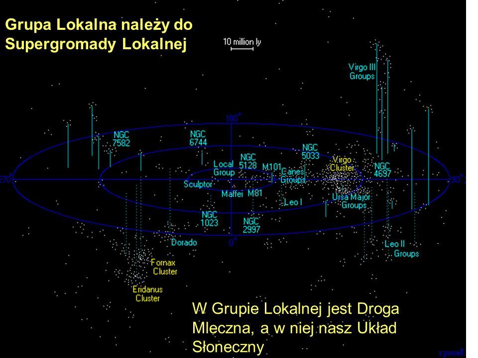 Grupa Lokalna należy do Supergromady Lokalnej W Grupie Lokalnej jest Droga Mleczna, a w niej nasz Układ Słoneczny