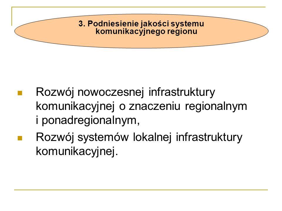 Rozwój nowoczesnej infrastruktury komunikacyjnej o znaczeniu regionalnym i ponadregionalnym, Rozwój systemów lokalnej infrastruktury komunikacyjnej.