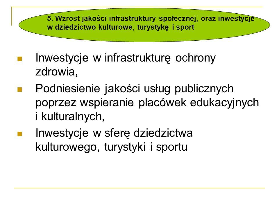 Inwestycje w infrastrukturę ochrony zdrowia, Podniesienie jakości usług publicznych poprzez wspieranie placówek edukacyjnych i kulturalnych, Inwestycj