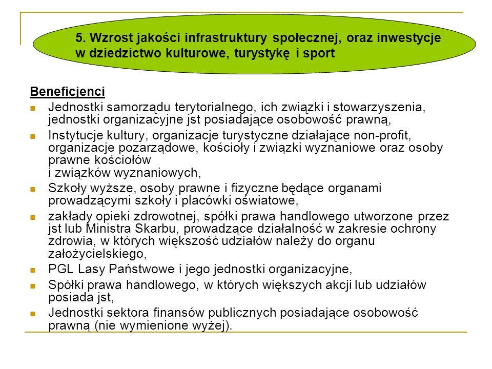 Beneficjenci Jednostki samorządu terytorialnego, ich związki i stowarzyszenia, jednostki organizacyjne jst posiadające osobowość prawną, Instytucje ku