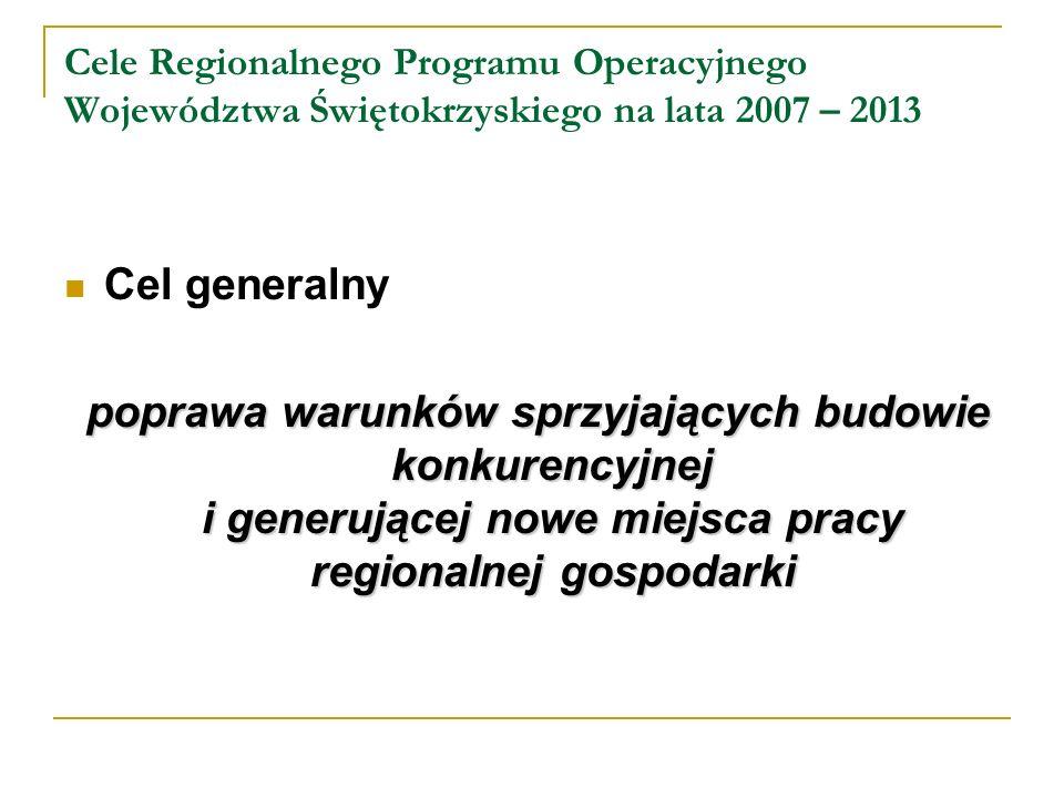 Cele Regionalnego Programu Operacyjnego Województwa Świętokrzyskiego na lata 2007 – 2013 Cel generalny poprawa warunków sprzyjających budowie konkurencyjnej i generującej nowe miejsca pracy regionalnej gospodarki