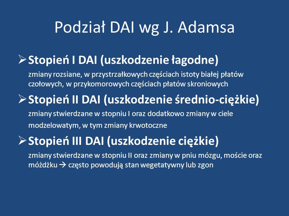 Podział DAI wg J.