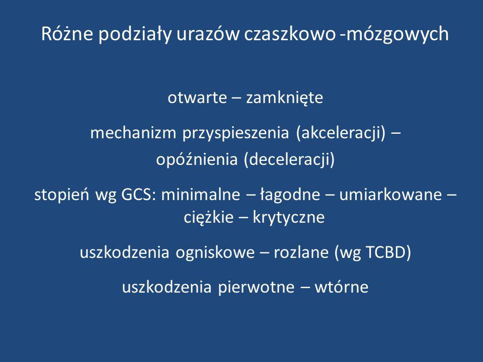 Następstwa urazów czaszkowo-mózgowych WczesnePóźne Wstrząśnienie mózguPóźny płynotok pourazowy Rozlany aksonalny uraz mózguNawracające zapalenie opon m-r Stłuczenie mózguRopień mózgu Pourazowe krwawienia śródczaszkowePadaczka pourazowa Krwiaki wewnątrzczaszkoweZanik korowo-podkorowy Krwotok podpajęczynówkowy ze skurczem naczyń mózgowych Cerebrastenia i encefalopatia pourazowa Ostre wodogłowie pourazowe Płynotok pourazowy Przetoka tętniczo-żylna Zapalenie opon m-r i mózgu Uszkodzenie nerwów czaszkowych
