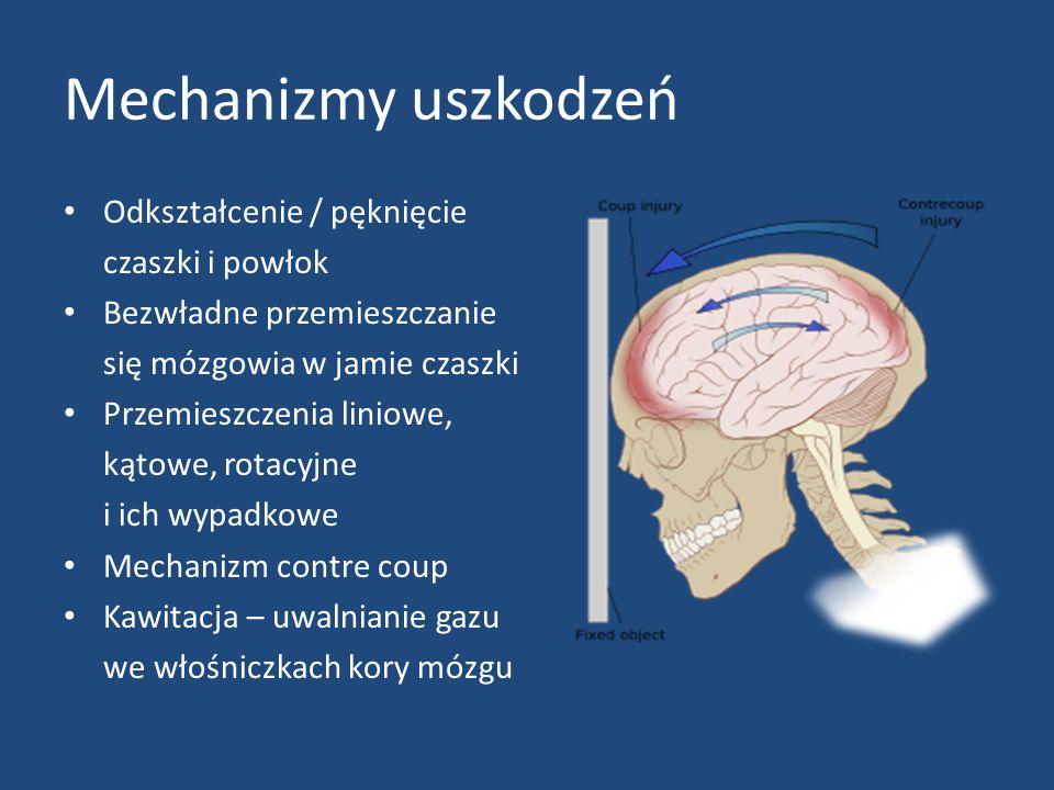 Mechanizmy uszkodzeń Odkształcenie / pęknięcie czaszki i powłok Bezwładne przemieszczanie się mózgowia w jamie czaszki Przemieszczenia liniowe, kątowe, rotacyjne i ich wypadkowe Mechanizm contre coup Kawitacja – uwalnianie gazu we włośniczkach kory mózgu