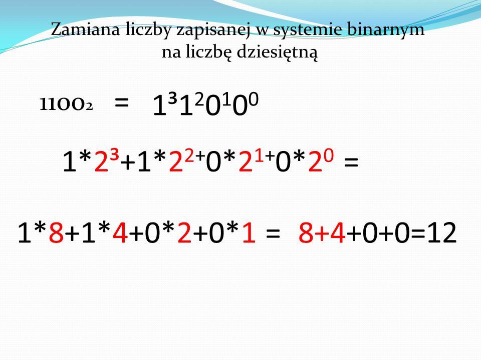 Zamiana liczby zapisanej w systemie binarnym na liczbę dziesiętną 1100 2 1³1 2 0 1 0 0 = 1*2³+1*2 2+ 0*2 1+ 0*2 0 = 1*8+1*4+0*2+0*1 =8+4+0+0= 12