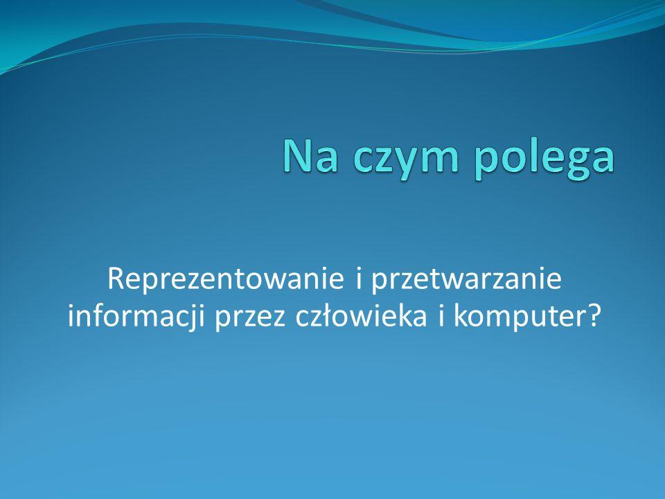 Wprowadzane do komputera dane są: Przetwarzane przez komputer na zrozumiały dla niego język jest to tzw.