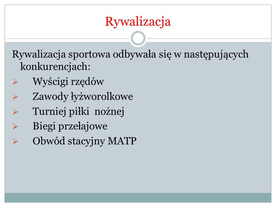 Rywalizacja Rywalizacja sportowa odbywała się w następujących konkurencjach: Wyścigi rzędów Zawody łyżworolkowe Turniej piłki nożnej Biegi przełajowe Obwód stacyjny MATP