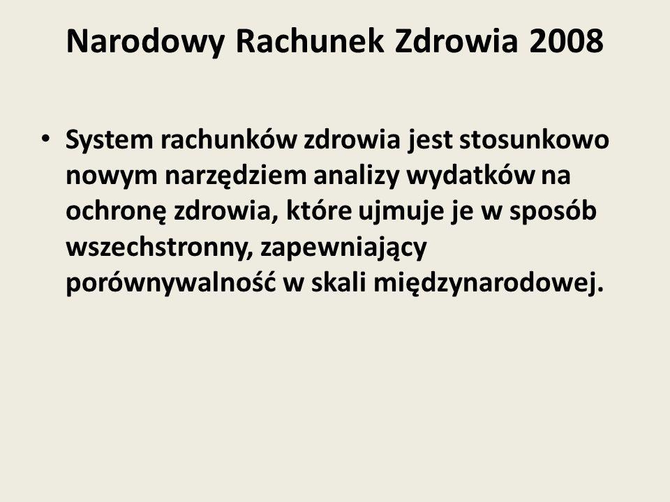 Wydatki ogółem na ochronę zdrowia w Polsce tj.wydatki bieżące i inwestycyjne wyniosły w 2008 r.