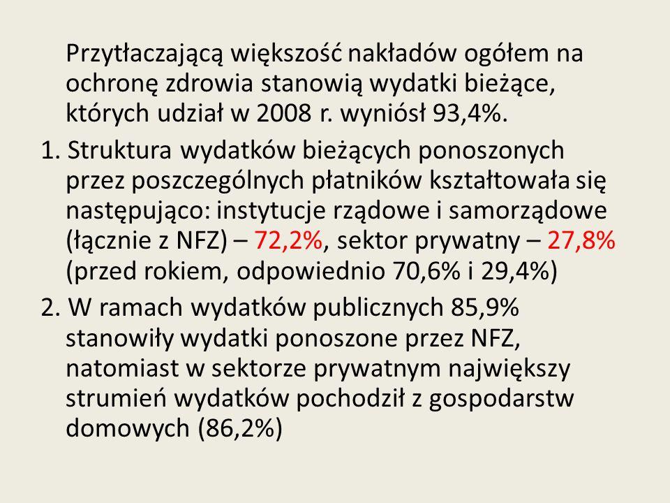 Natomiast w zakresie funkcji dotyczącej profilaktyki i zdrowia publicznego wynosiły odpowiednio 62,4% i 37,6%.
