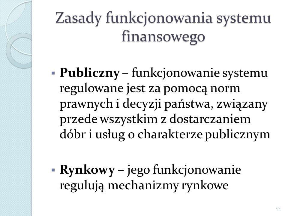 Publiczny – funkcjonowanie systemu regulowane jest za pomocą norm prawnych i decyzji państwa, związany przede wszystkim z dostarczaniem dóbr i usług o