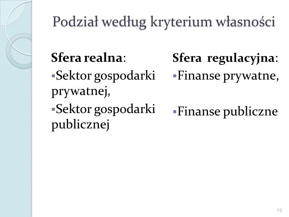 Podział według kryterium własności Sfera realna: Sektor gospodarki prywatnej, Sektor gospodarki publicznej Sfera regulacyjna : Finanse prywatne, Finan
