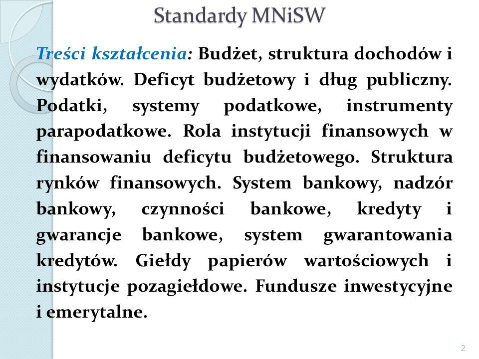 Standardy MNiSW Efekty kształcenia – umiejętności i kompetencje: dokonywania analizy struktury budżetu; rozumienia zagrożeń nadmiernego deficytu budżetowego; analizy relacji między finansami publicznymi a rynkami finansowymi; korzystania z usług systemu bankowego oraz funduszy inwestycyjnych.