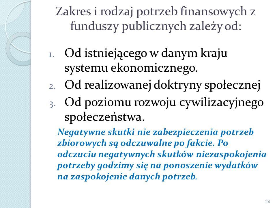 Zakres i rodzaj potrzeb finansowych z funduszy publicznych zależy od: 1. Od istniejącego w danym kraju systemu ekonomicznego. 2. Od realizowanej doktr