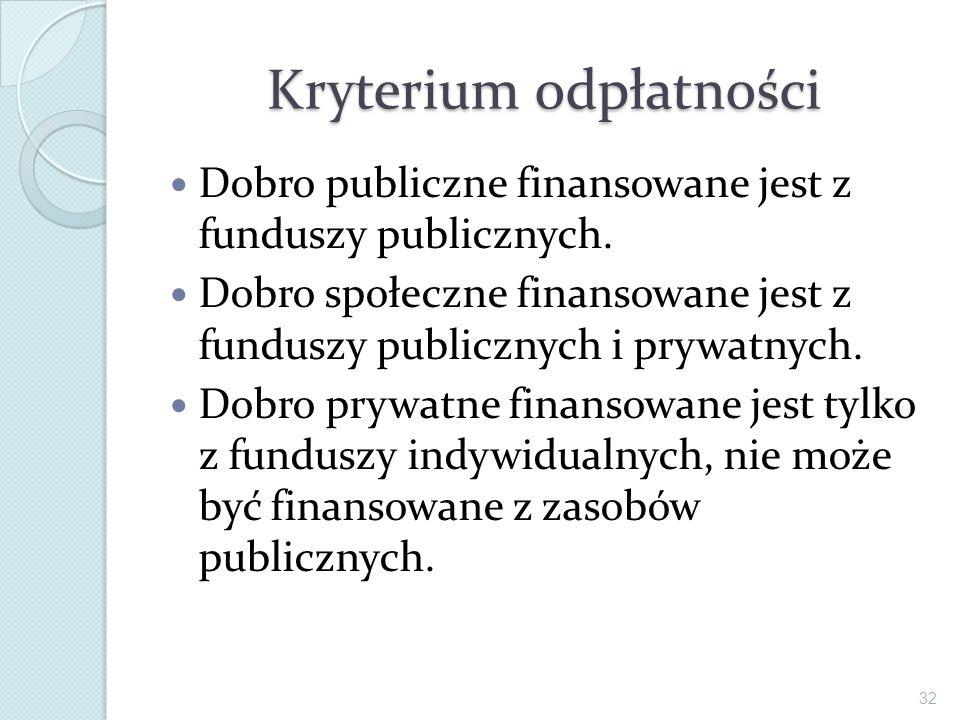 Kryterium odpłatności Dobro publiczne finansowane jest z funduszy publicznych. Dobro społeczne finansowane jest z funduszy publicznych i prywatnych. D