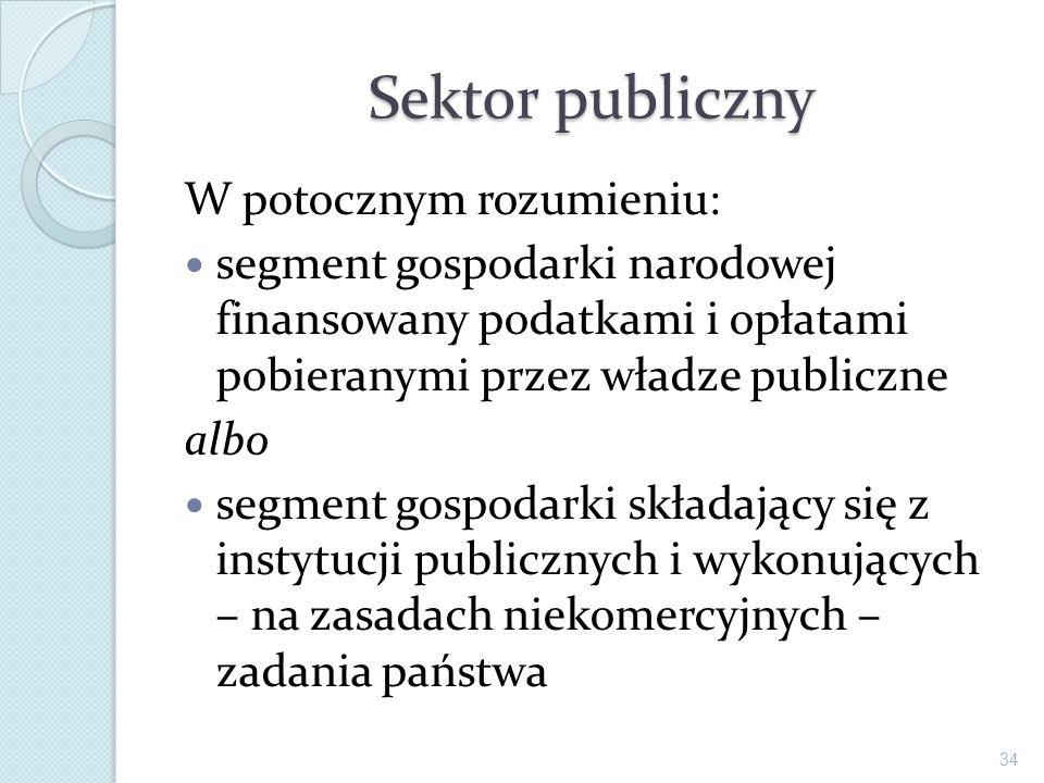 Sektor publiczny W potocznym rozumieniu: segment gospodarki narodowej finansowany podatkami i opłatami pobieranymi przez władze publiczne albo segment
