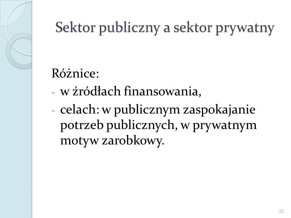 Sektor publiczny a sektor prywatny Różnice: - w źródłach finansowania, - celach: w publicznym zaspokajanie potrzeb publicznych, w prywatnym motyw zaro