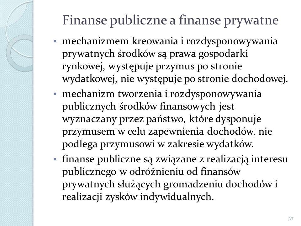 Finanse publiczne a finanse prywatne mechanizmem kreowania i rozdysponowywania prywatnych środków są prawa gospodarki rynkowej, występuje przymus po s