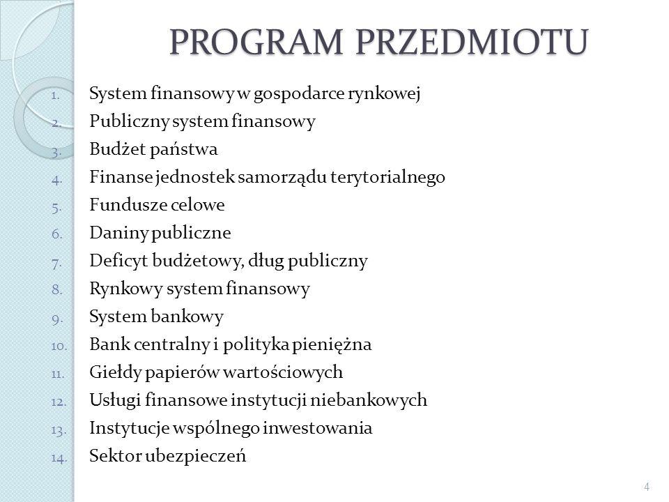PROGRAM PRZEDMIOTU 1. System finansowy w gospodarce rynkowej 2. Publiczny system finansowy 3. Budżet państwa 4. Finanse jednostek samorządu terytorial