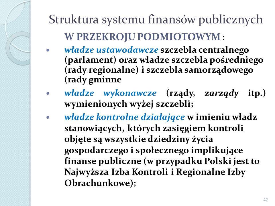 Struktura systemu finansów publicznych W PRZEKROJU PODMIOTOWYM : władze ustawodawcze szczebla centralnego (parlament) oraz władze szczebla pośredniego