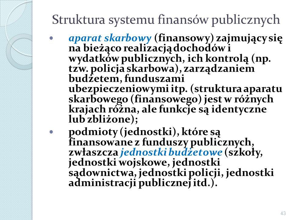 Struktura systemu finansów publicznych aparat skarbowy (finansowy) zajmujący się na bieżąco realizacją dochodów i wydatków publicznych, ich kontrolą (