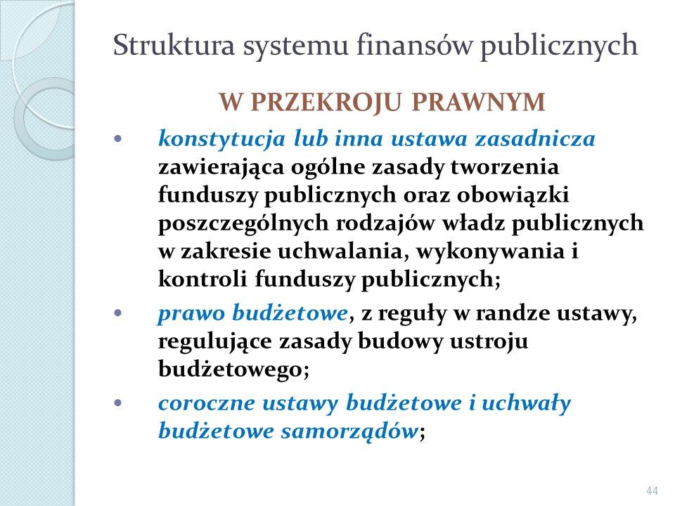 Struktura systemu finansów publicznych W PRZEKROJU PRAWNYM konstytucja lub inna ustawa zasadnicza zawierająca ogólne zasady tworzenia funduszy publicz