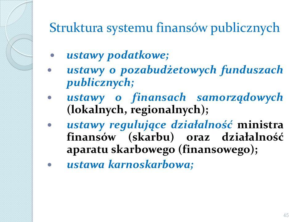 Struktura systemu finansów publicznych ustawy podatkowe; ustawy o pozabudżetowych funduszach publicznych; ustawy o finansach samorządowych (lokalnych,