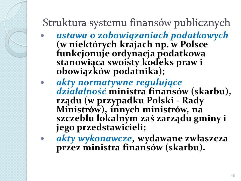 Struktura systemu finansów publicznych ustawa o zobowiązaniach podatkowych (w niektórych krajach np. w Polsce funkcjonuje ordynacja podatkowa stanowią
