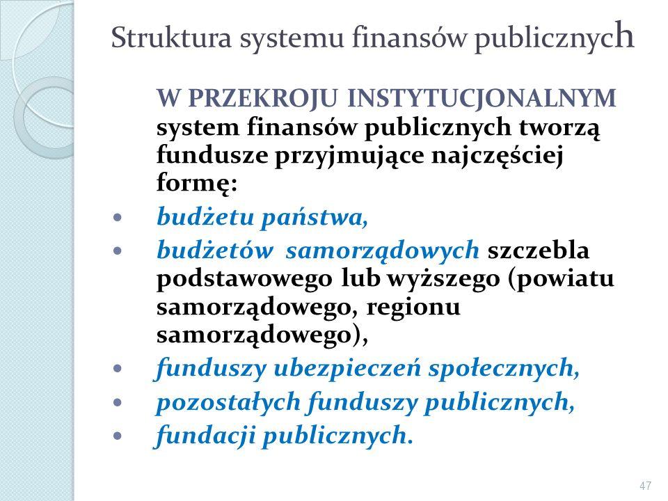 Struktura systemu finansów publicznyc h W PRZEKROJU INSTYTUCJONALNYM system finansów publicznych tworzą fundusze przyjmujące najczęściej formę: budżet