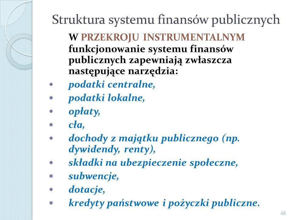 Struktura systemu finansów publicznych W PRZEKROJU INSTRUMENTALNYM funkcjonowanie systemu finansów publicznych zapewniają zwłaszcza następujące narzęd