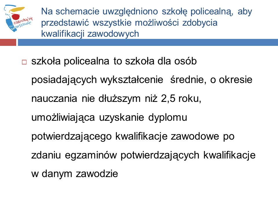 Na schemacie uwzględniono szkołę policealną, aby przedstawić wszystkie możliwości zdobycia kwalifikacji zawodowych szkoła policealna to szkoła dla osó