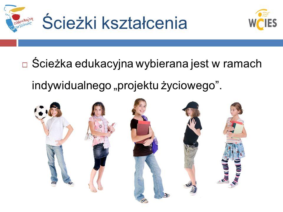 Ścieżki kształcenia Ścieżka edukacyjna wybierana jest w ramach indywidualnego projektu życiowego.