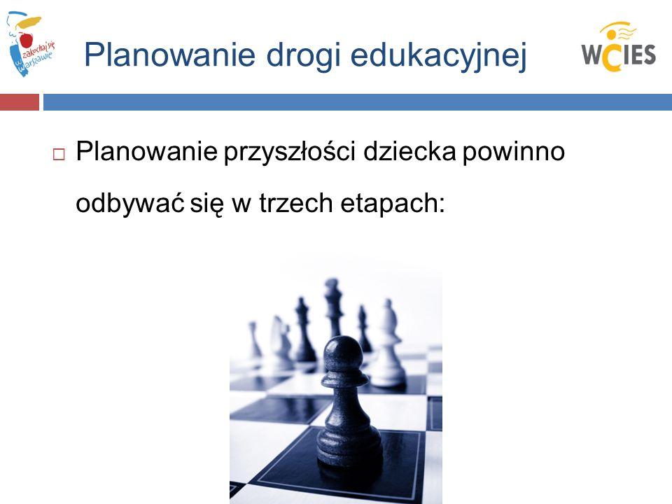 Przy dokonywaniu wyboru można skorzystać z indywidualnych zajęć z doradcą zawodowym prowadzonych w: Centrum Informacji i Doradztwa Młodzieżowego w Pałacu Młodzieży, Pl.