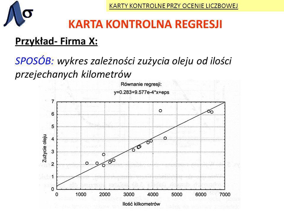 KARTA KONTROLNA REGRESJI KARTY KONTROLNE PRZY OCENIE LICZBOWEJ Przykład- Firma X: SPOSÓB: wykres zależności zużycia oleju od ilości przejechanych kilo