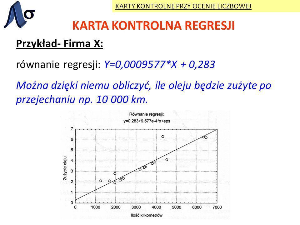 KARTA KONTROLNA REGRESJI KARTY KONTROLNE PRZY OCENIE LICZBOWEJ Przykład- Firma X: równanie regresji: Y=0,0009577*X + 0,283 Można dzięki niemu obliczyć