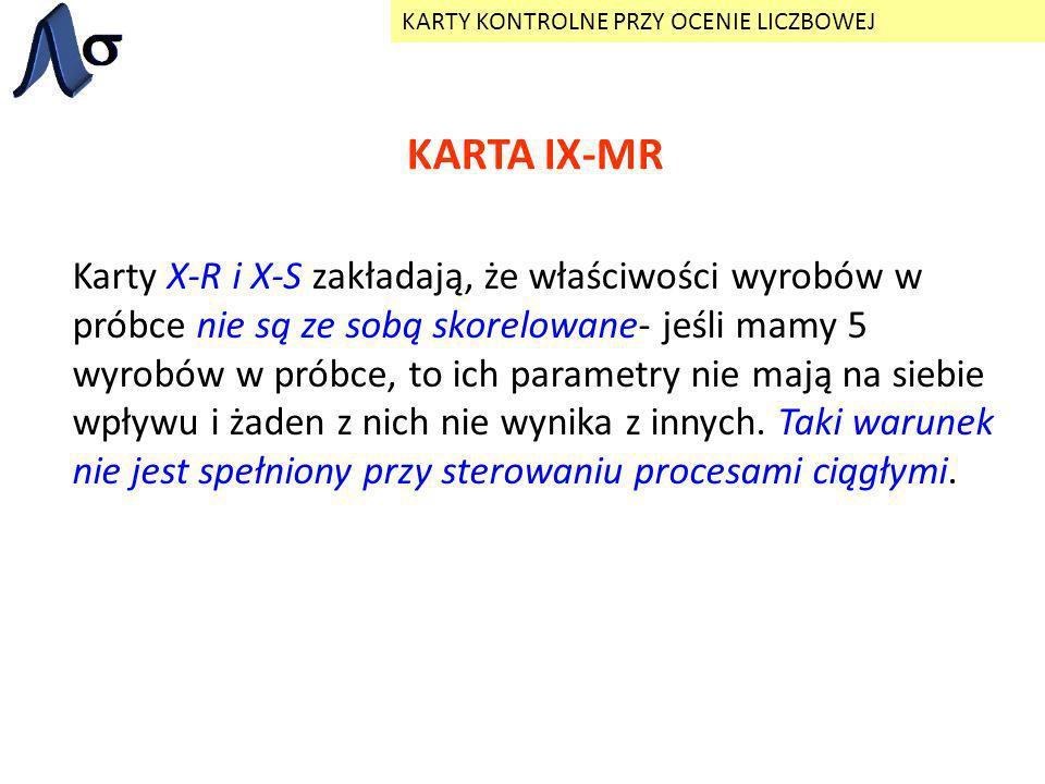 KARTA IX-MR KARTY KONTROLNE PRZY OCENIE LICZBOWEJ Karty X-R i X-S zakładają, że właściwości wyrobów w próbce nie są ze sobą skorelowane- jeśli mamy 5