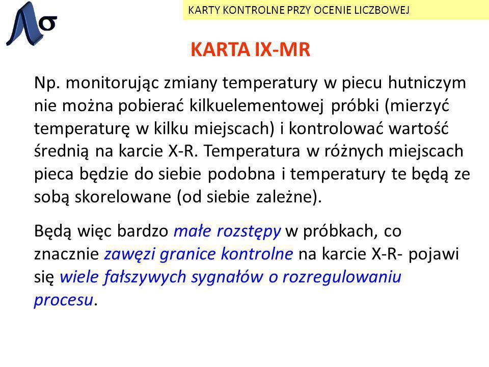 KARTA IX-MR KARTY KONTROLNE PRZY OCENIE LICZBOWEJ Np. monitorując zmiany temperatury w piecu hutniczym nie można pobierać kilkuelementowej próbki (mie