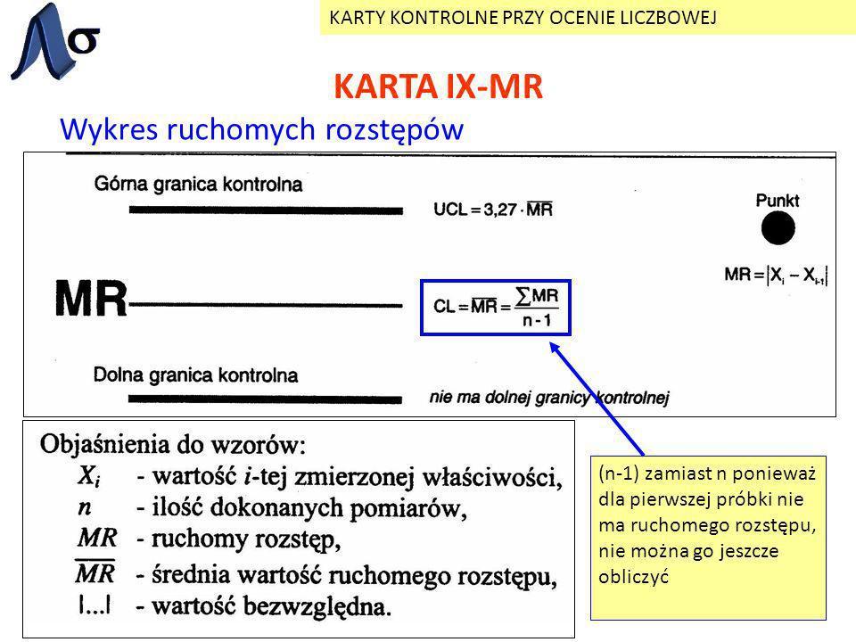 KARTA IX-MR KARTY KONTROLNE PRZY OCENIE LICZBOWEJ Wykres ruchomych rozstępów (n-1) zamiast n ponieważ dla pierwszej próbki nie ma ruchomego rozstępu,